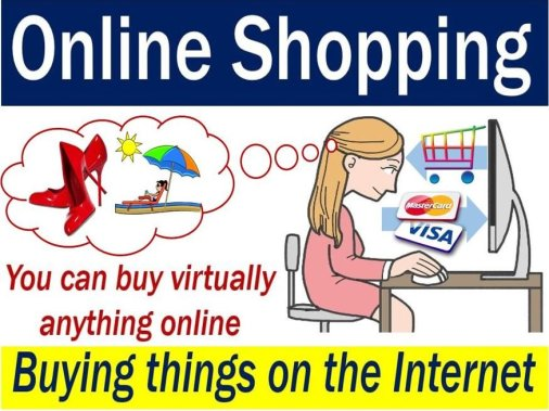 Online shopping - definition and meaning - Market Business News