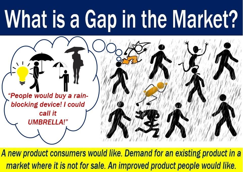 what is a gap in the market