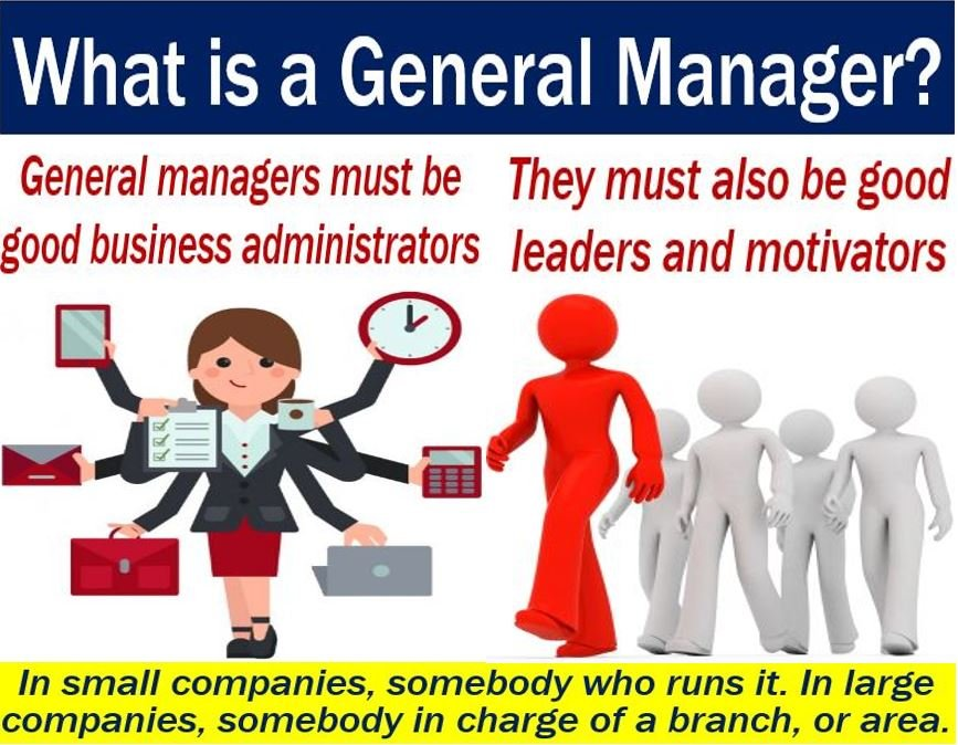 General Manager Definition And Meaning Market Business News