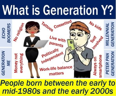Generation Y - definition and illustration with features
