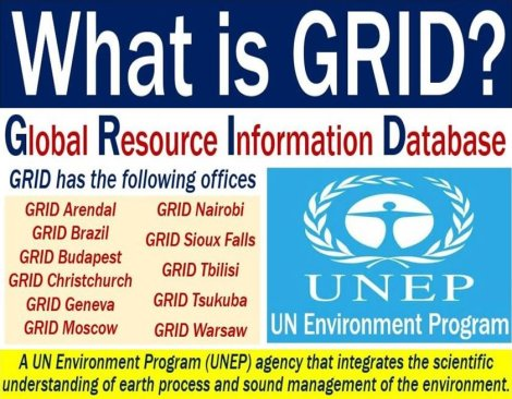 GRID Global Resource Information Database - definition and illustration