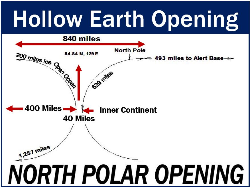 Hollow Earth Opening - drawing of map