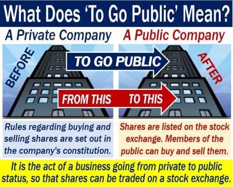 What happens when companies go public?