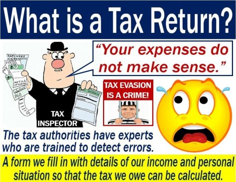 Tax return - definition and illustration