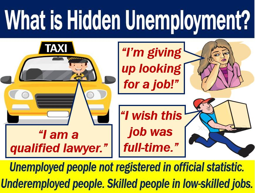 Hidden Unemployment definition