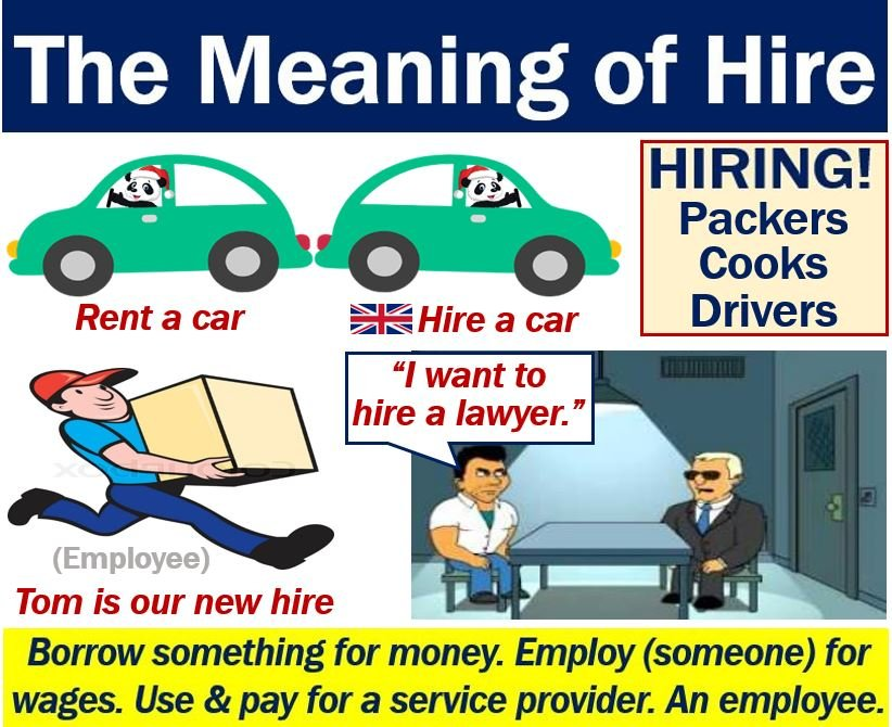 Hire Definition And Meaning Market Business News