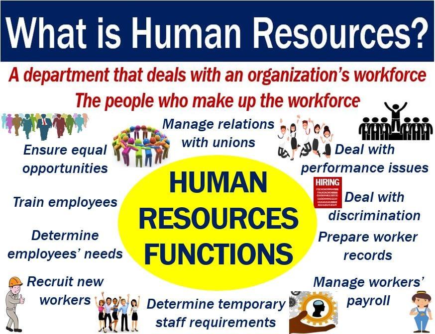 HUMAN RESOURCES DEFINITION PDF