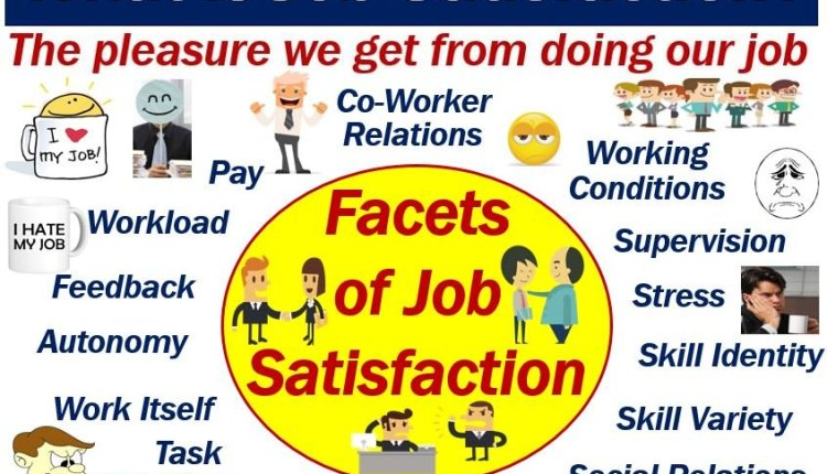 Job satisfaction definition and facets