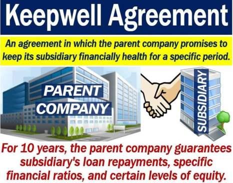 Keepwell Agreement