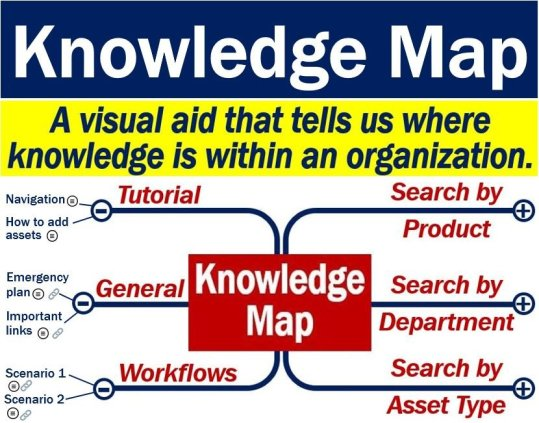 Knowledge map - definition and meaning - Market Business News on