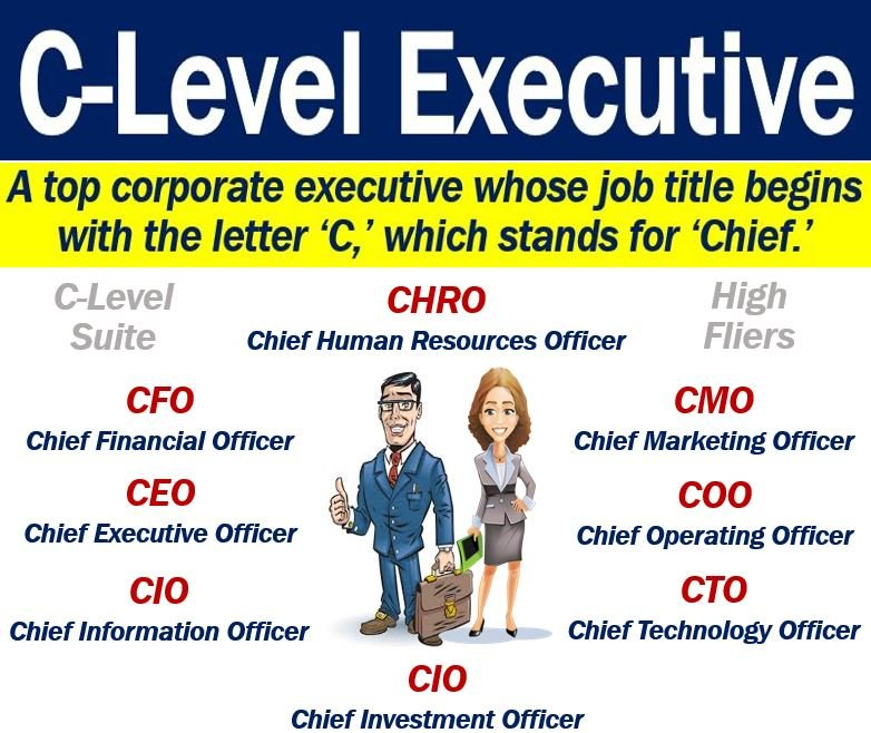 C-Level Executives – definition and examples - Market Business News