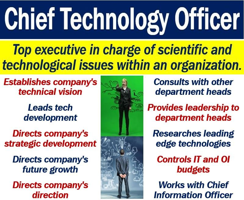 Chief Technology Officer (CTO) - Definition and example ...