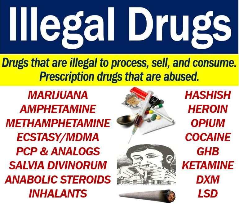 Illegal drugs - definition and examples