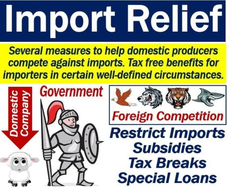 Import relief - definition and example - Market Business News