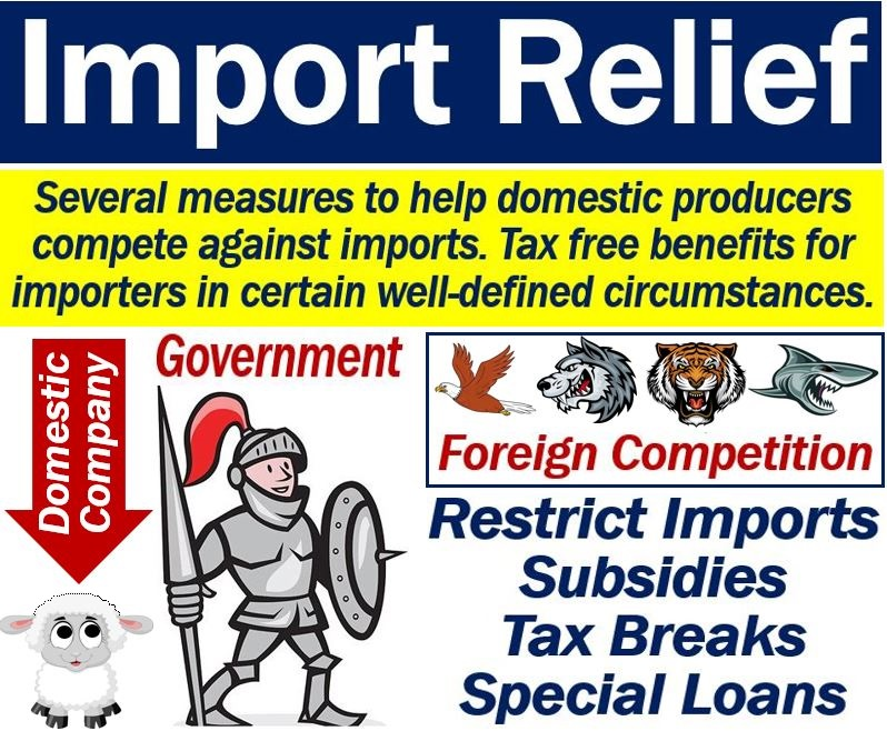 Import Relief