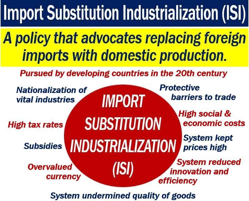 import substitution industrialization (isi) - definition and example