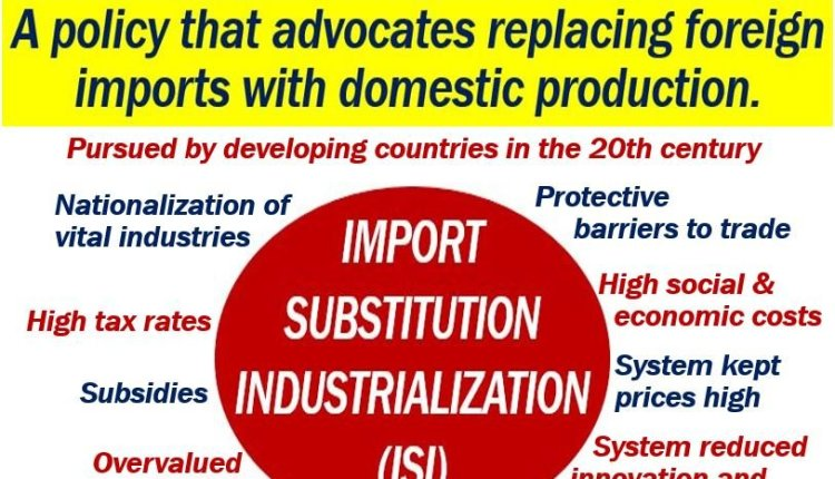 Import Substitution Industrialization - ISI