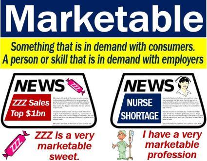 Marketable