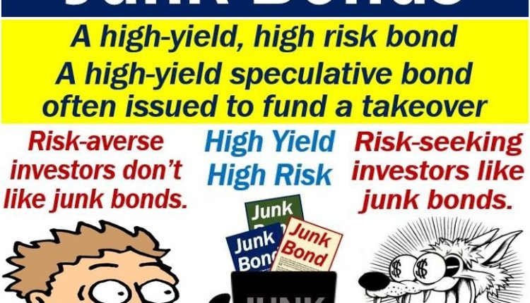 what are junk bonds definition and examples market business news