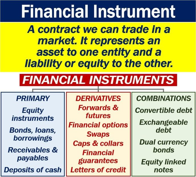 What Is A Financial Instrument Definition And Examples Market Business News