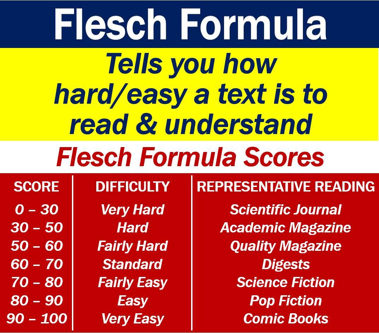 Flesch Formula