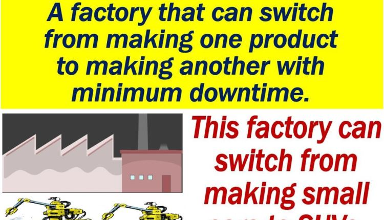 What Is A Factory Building An Example Of Choice Image Example