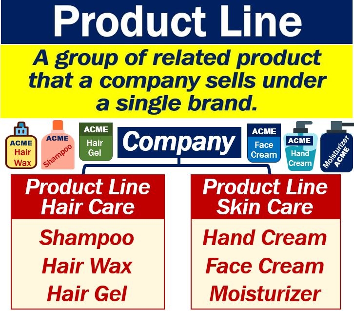 line example examples marketing related definition types business similar marketbusinessnews