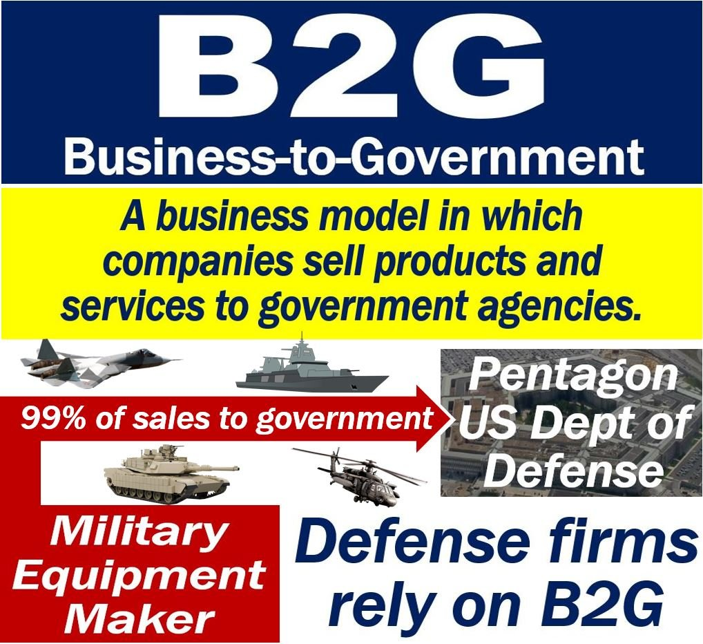 What Is B2g Or Business To Government Definition And Examples