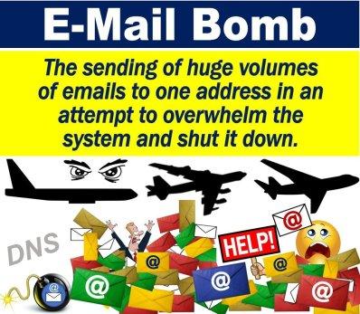 E-Mail Bomb
