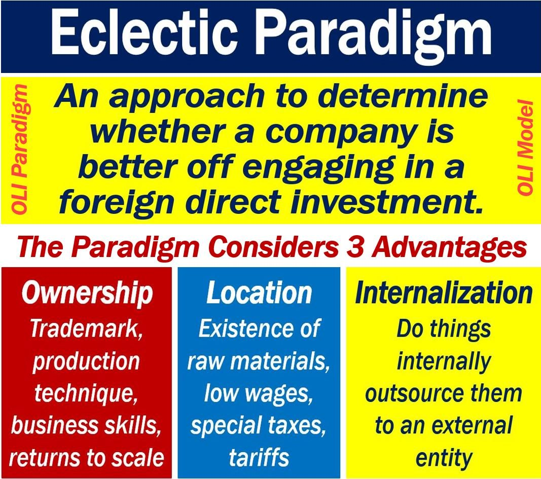 advantages of eclectic approach