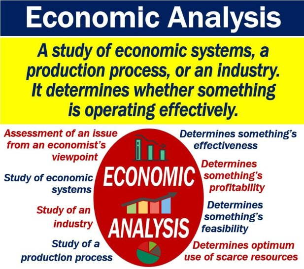 What is economic analysis? Definition and examples