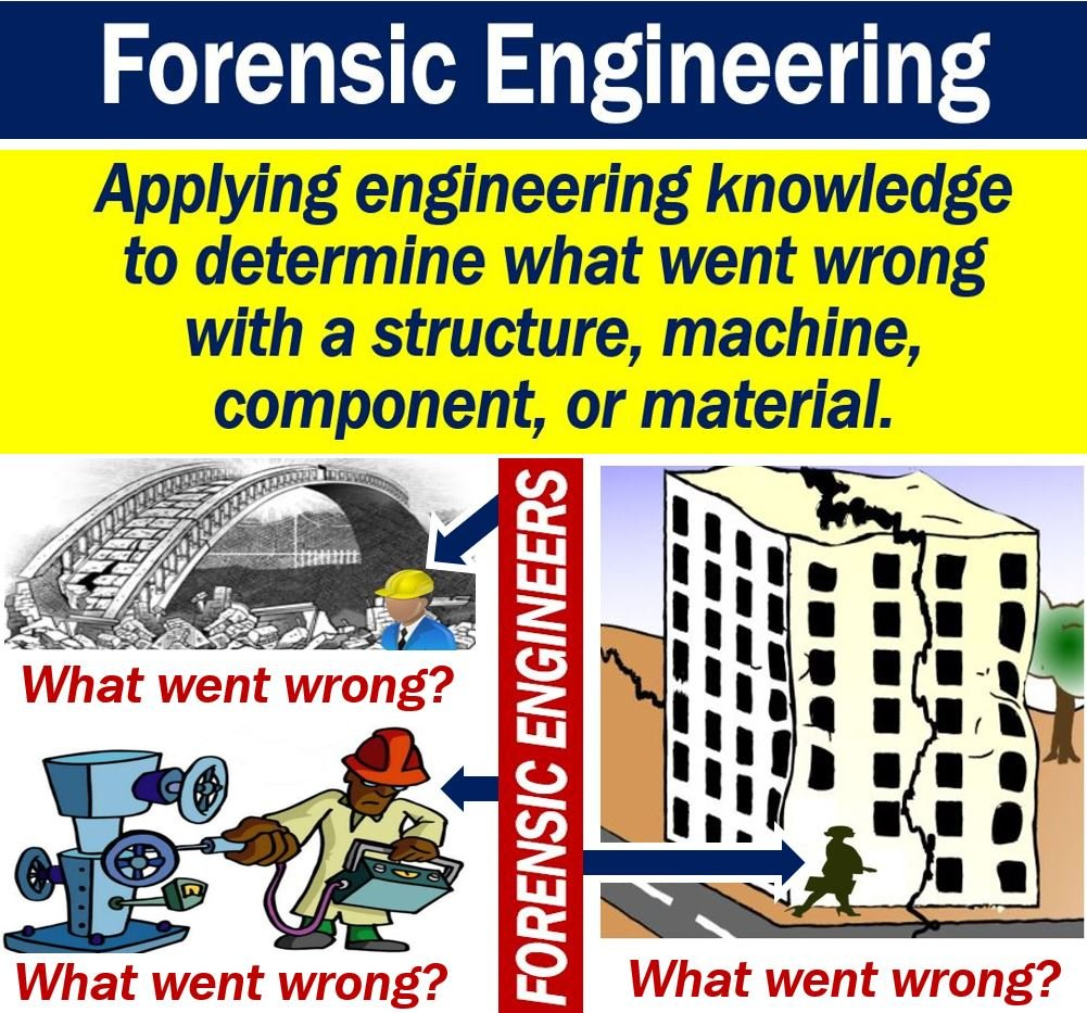 What is forensic engineering? Definition and examples