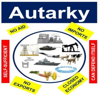 Autarky