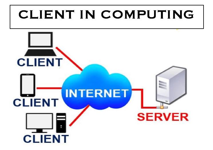 Client_Computing