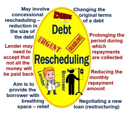 Debt_Rescheduling