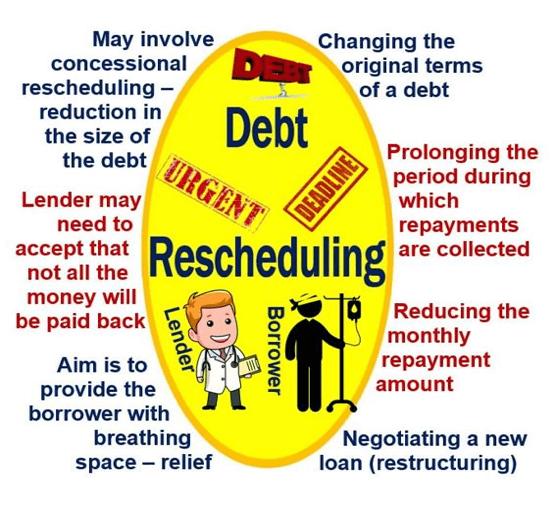 Debt_Rescheduling