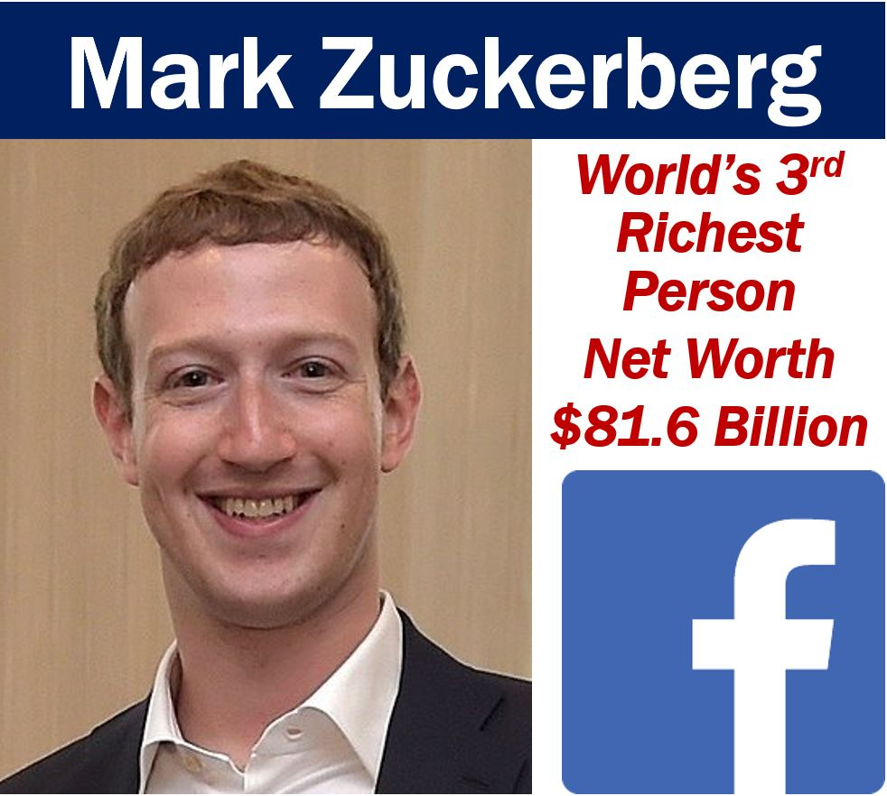 Marck Zuckerberg third richest person
