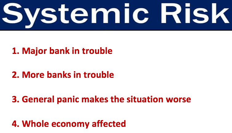 Systemic_Risk
