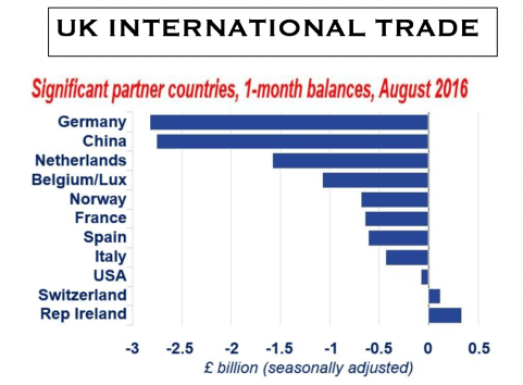 UK_International_Trade