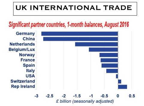 UK_International_Trade