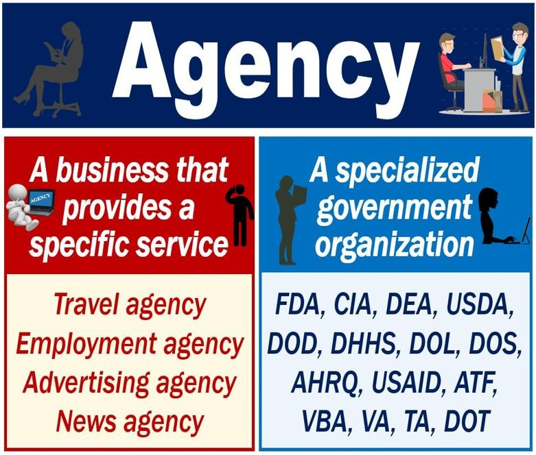 What is an agency? Definition and examples - Market Business News