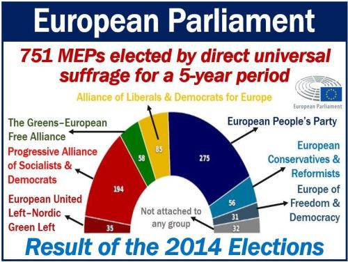 European Parliament Image