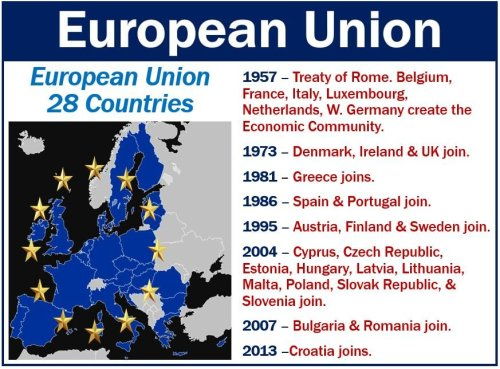 European Union - Brief History