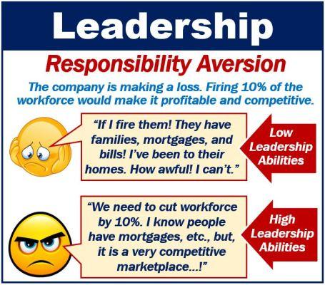 Leadership - responsibility aversion