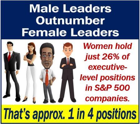 Male Leaders vs Female Leaders