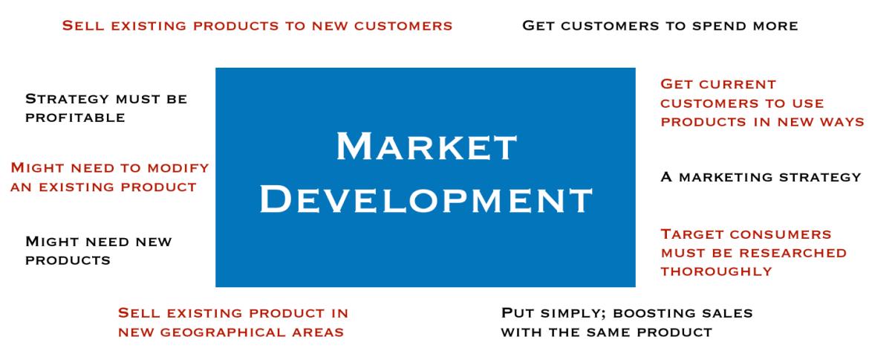 Market_Development