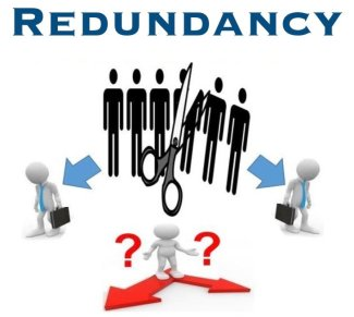 What Is Redundancy Definition And Meaning Market