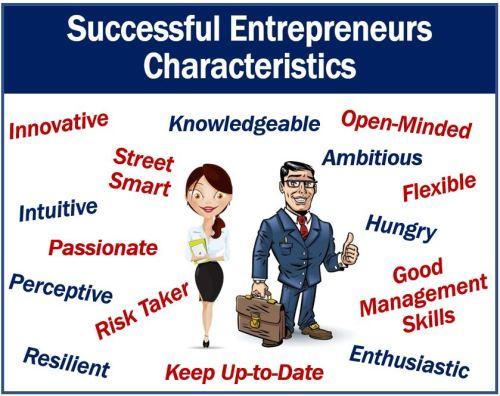 Successful Entrepreneurs Characteristics