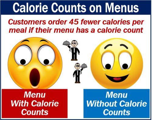 Calorie Counts on Menus