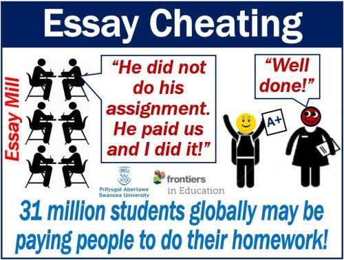 Essay Cheating